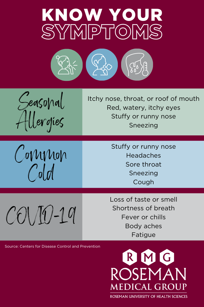 Infographic identify seasonal allergies, common cold, and COVID-19 symptoms.